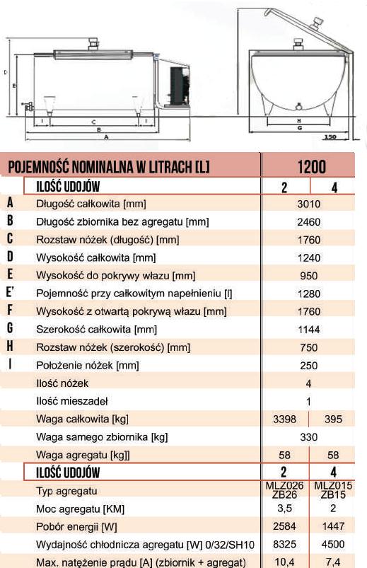 Schładzalniki wannowe 1200 litrów NOWE