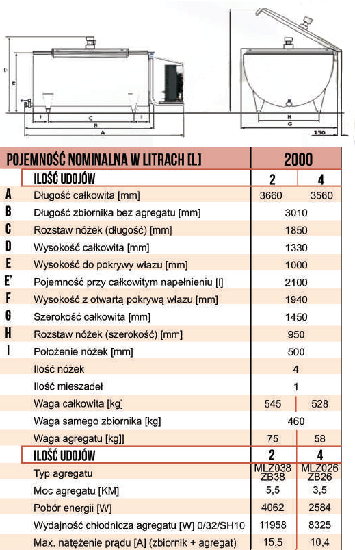 Schładzalnik wannowy 2000 litrów nowy PRO-INOX